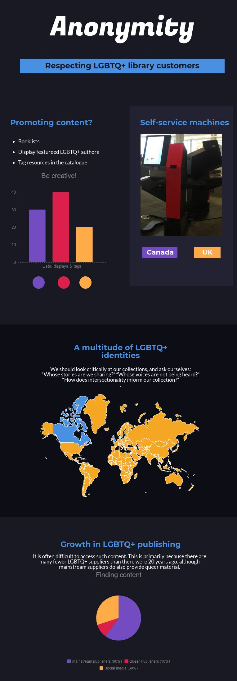 Infographic of ideas for respecting the anonymity of LGBTQ+ customers