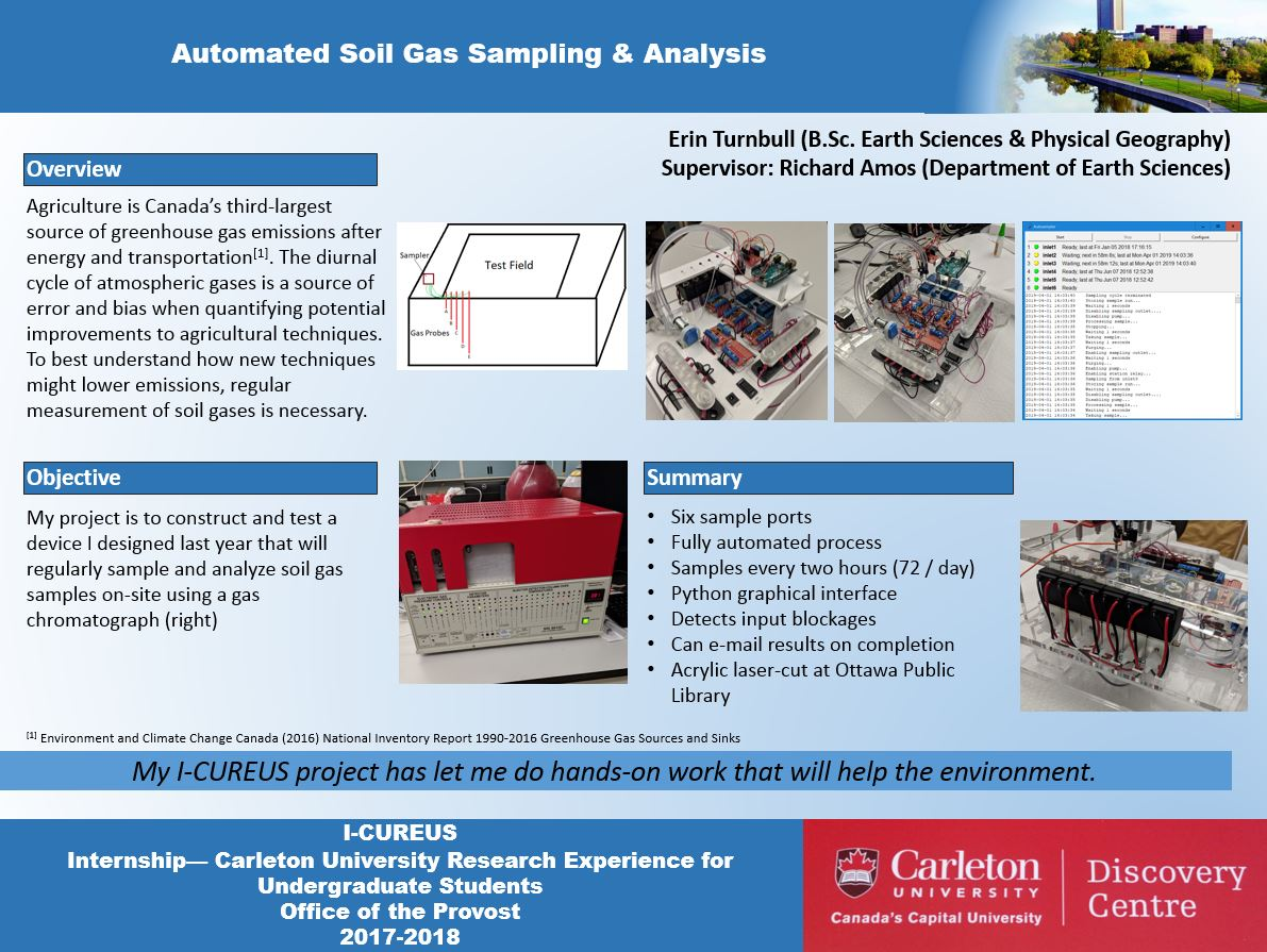 A poster of Erin Turnbull's project on soil analysis