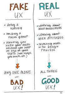 Good UX Bad UX