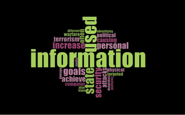 A word cloud related to information warfare in purple and green