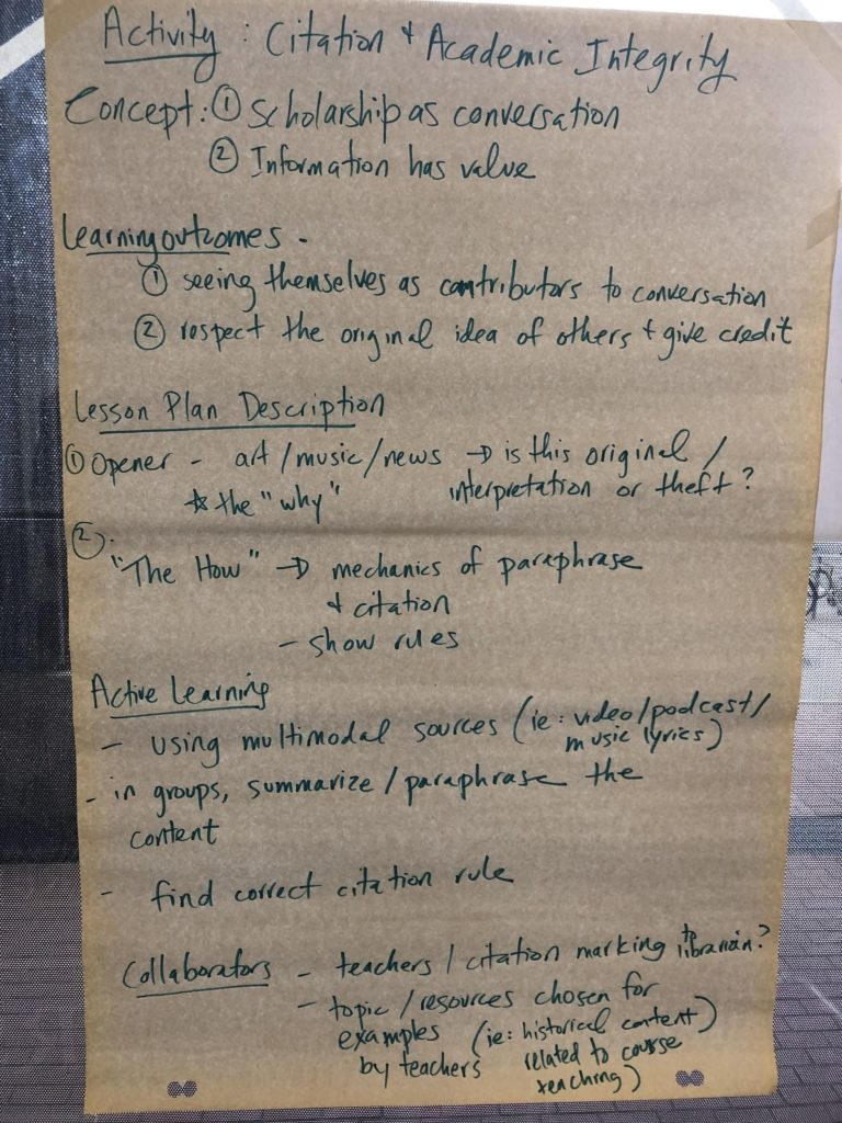 Group worksheet for citations and academic integrity