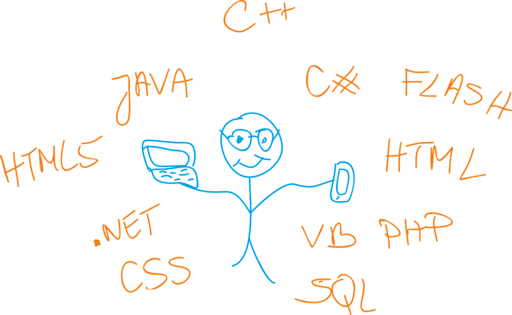 A stick person surrounded by abbreviations for different types of coding language