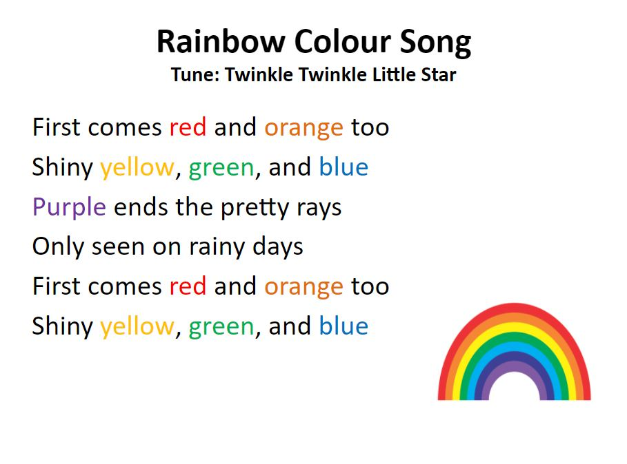 "A powerpoint slide with the lyrics to the ""Rainbow Colour Song"""