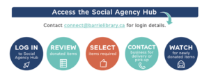 A graphic advertising the Social Agency Hub program at the Barrie Public Library